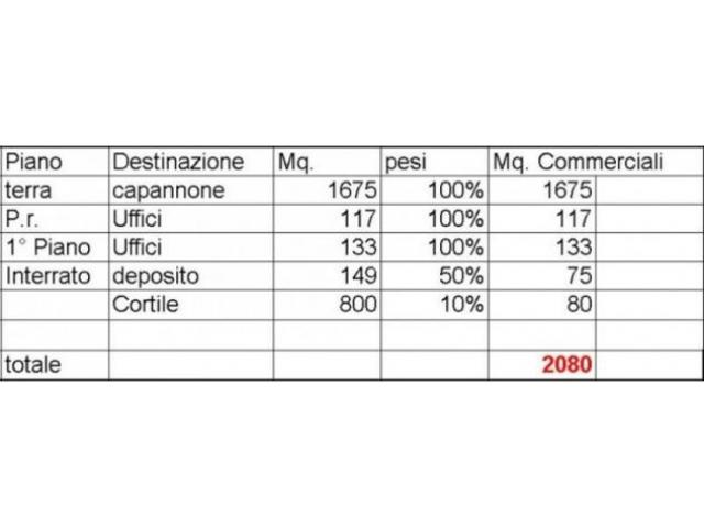Vendita Capannone da 2080mq con ascensore